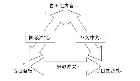 数字电路基础教案